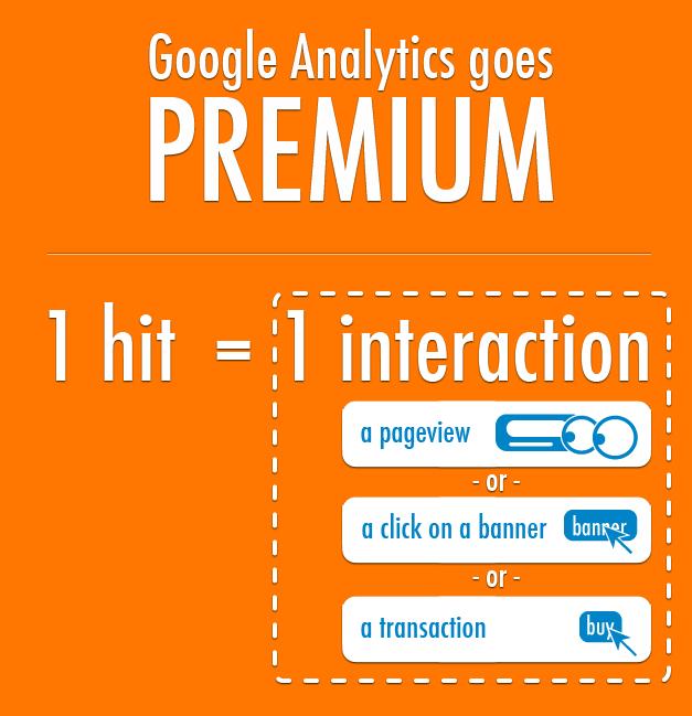 Google Analytics Premium 2