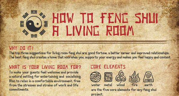 water feng shui element infographics on how to feng shui living room tag infographic newsilike