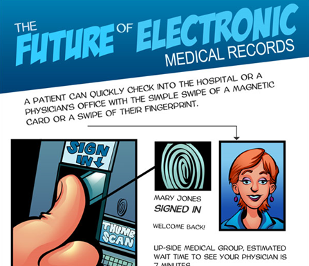 The Future of Electronic Medical Records 4
