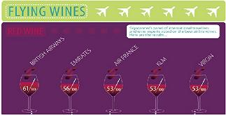 Skyscanner's Flying Wines 11