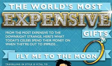 The World's Most Expensive Gifts 3