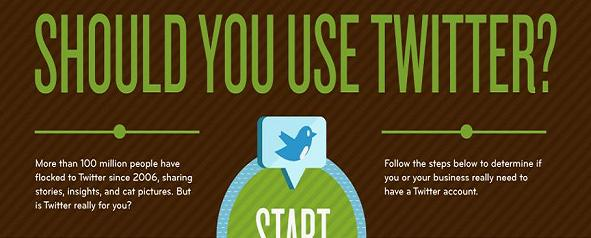Should You Have A Twitter? 6