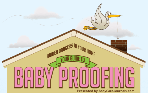 Baby Proofing Your Home 3