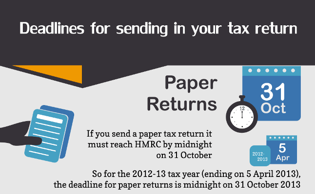 Self Employed UK Tax Deadlines for 2013 4