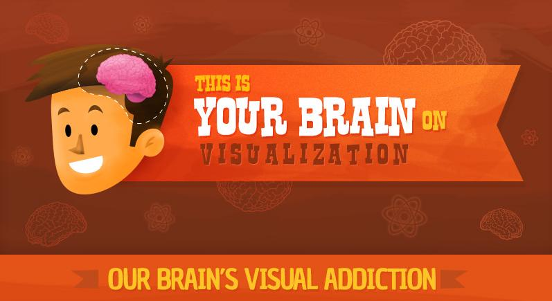 This is Your Brain on Visualization 19