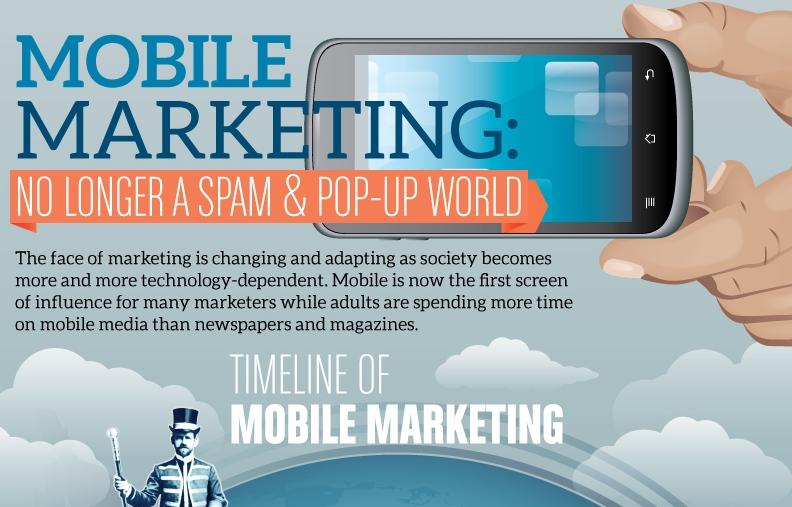 Timeline of Mobile Marketing 1