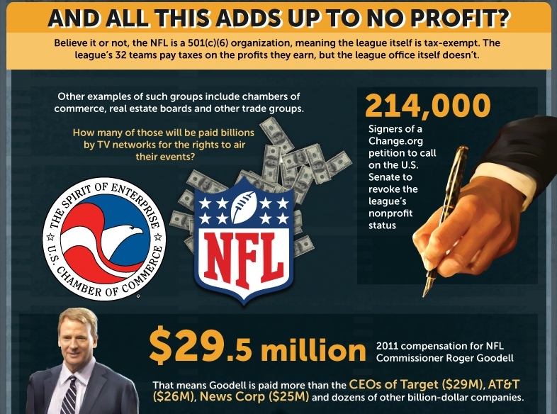The Business of NFL 1