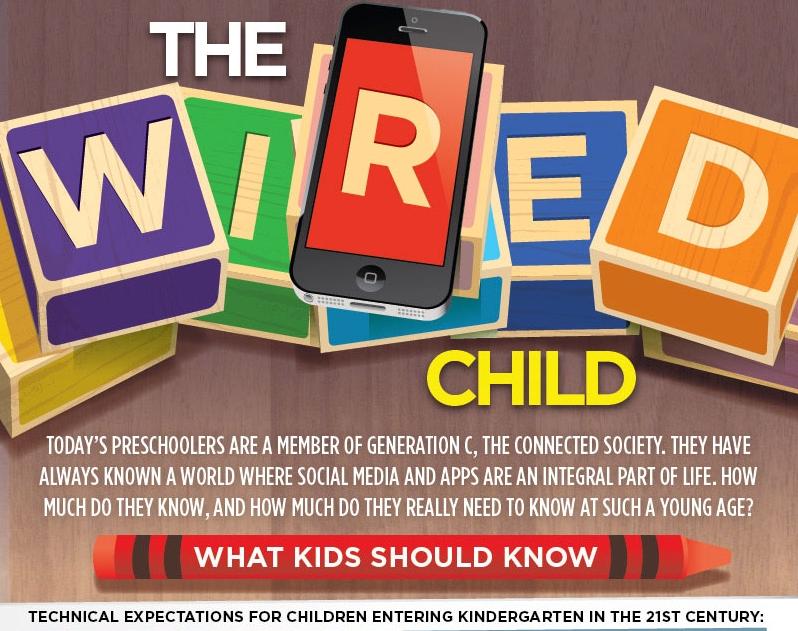 Wired Child 10