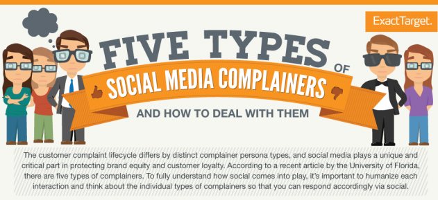 How to Deal with Social Media Complainers 3