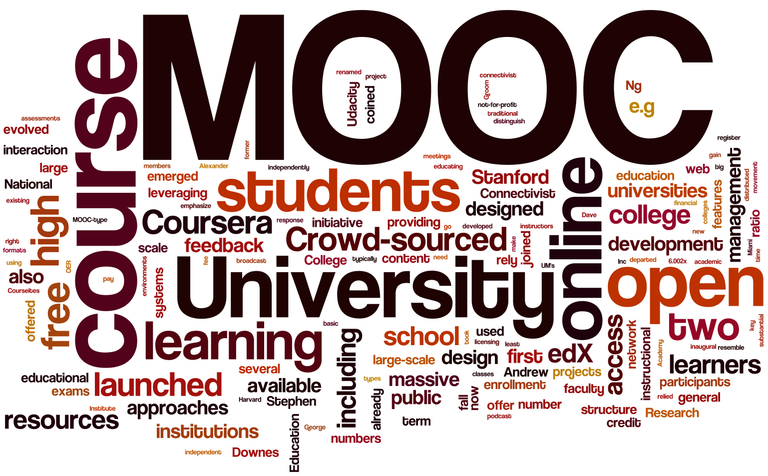 What are MOOCs? 6