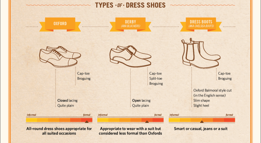 The Discerning Gentleman's Guide to Shoes 1