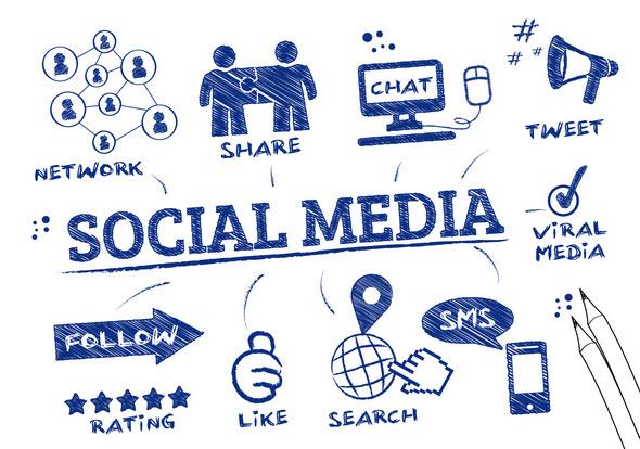 6 Effective Ways To Boost Lead Generation Through Social Media