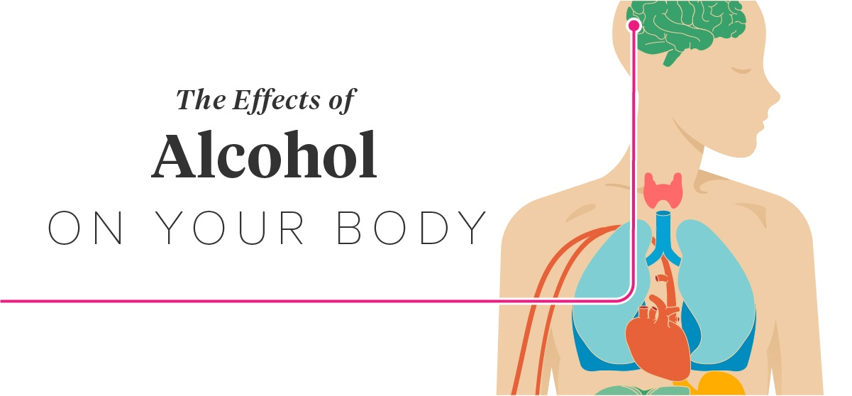 Alcohol_Effects_Body