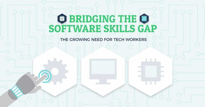 Bridging-the-Software-Skills-Gap-Social