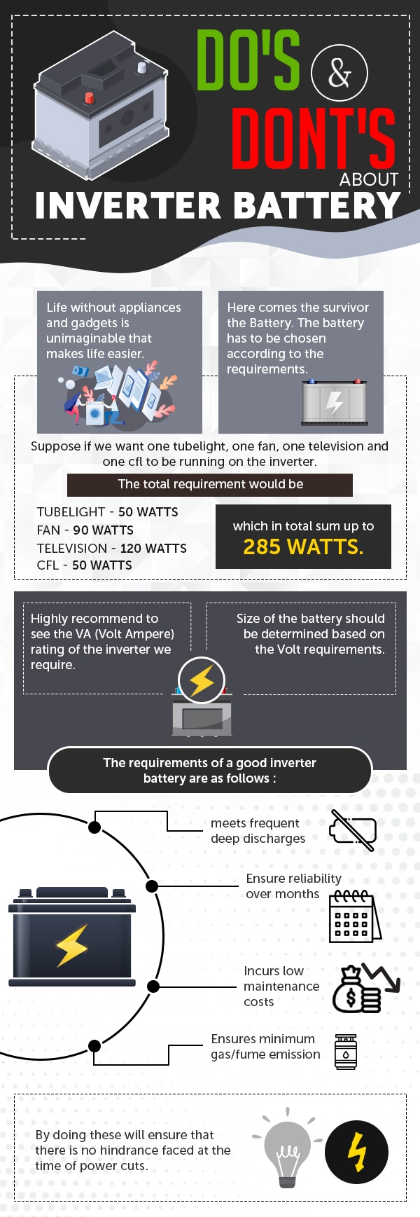 Do's And Don'ts Of An Inverter Battery!