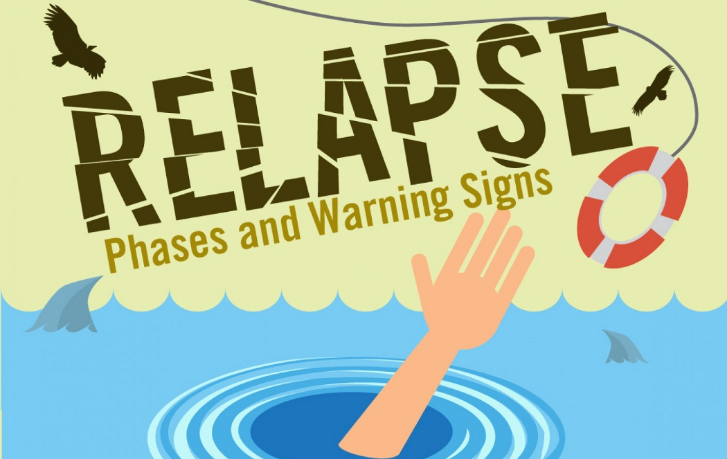 RELAPSE PHASES AND WARNING SIGNS