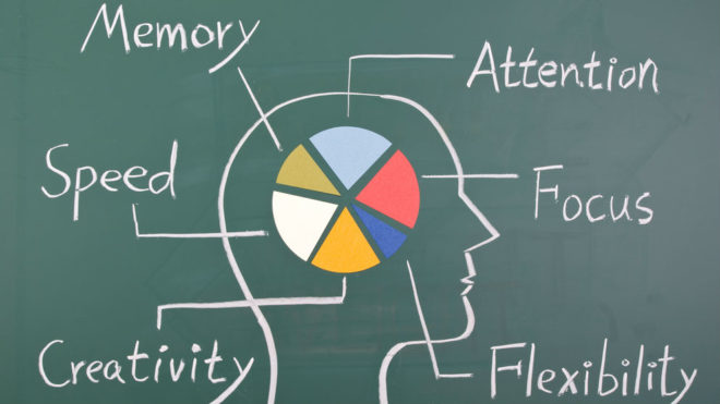 7 Techniques to Help Improve Your Memory