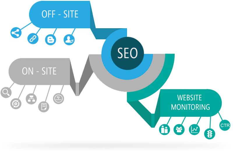 Whitelabel-SEO
