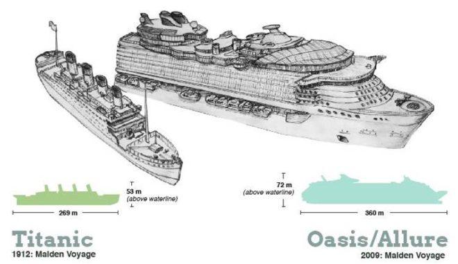 titanic-vs-oasis